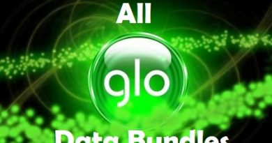 glo data bundles